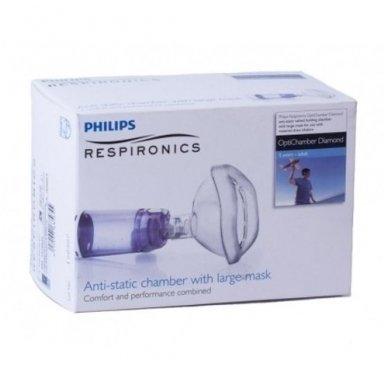 Philips Respironics astmos tarpinė su kauke 2